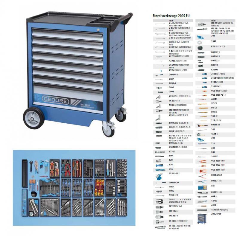 gedore werkzeugwage 9 schubladen inkl 325tlg profi werkzeug module autoteile walter schork gmbh. Black Bedroom Furniture Sets. Home Design Ideas