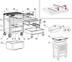 facom bremsrolle mit feststeller f r werkstattwagen jet xl. Black Bedroom Furniture Sets. Home Design Ideas