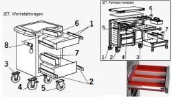 facom schubladenschienen gro f r werkstattwagen jet autoteile walter schork gmbh. Black Bedroom Furniture Sets. Home Design Ideas